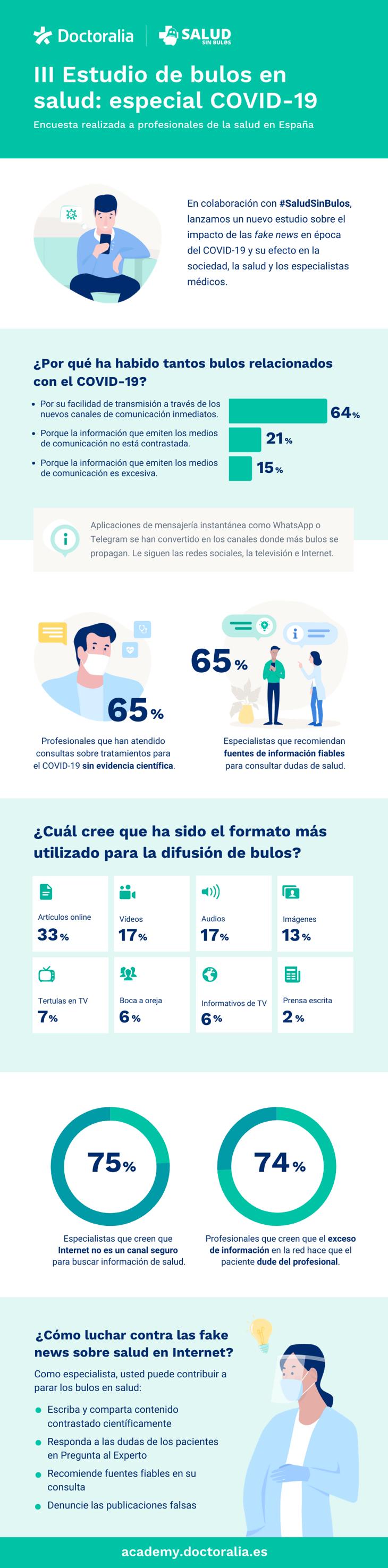 ES LG - Infographic Fake News COVID (1)