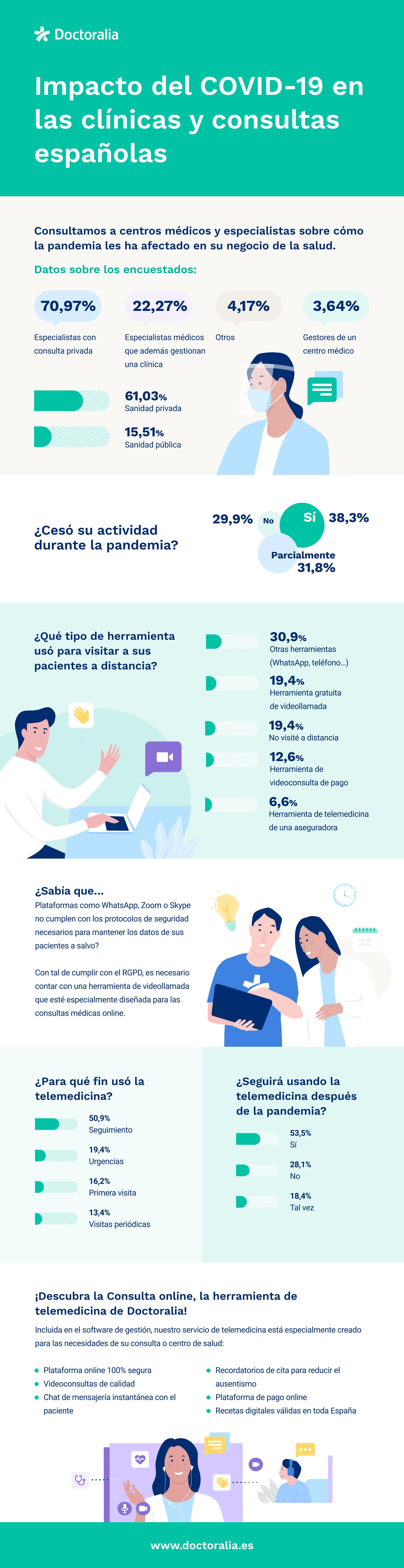 es-infographic-covid19@2x